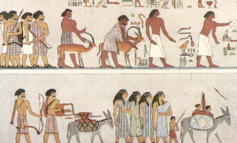 economia de egipto: